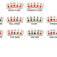 Panduan Bermain Poker di Agen Poker Online Indonesia